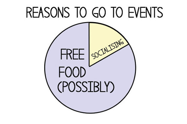 Funny charts for food lovers everywhere. (17)