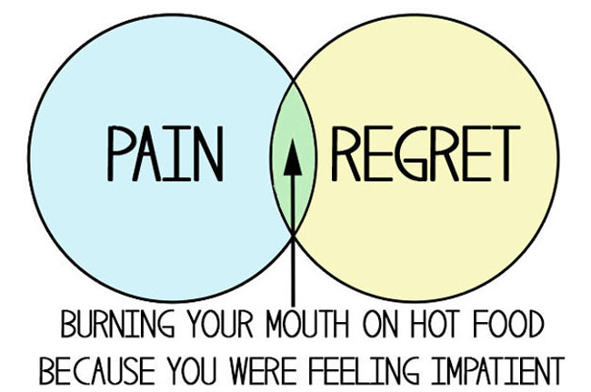 Funny charts for food lovers everywhere. (15)