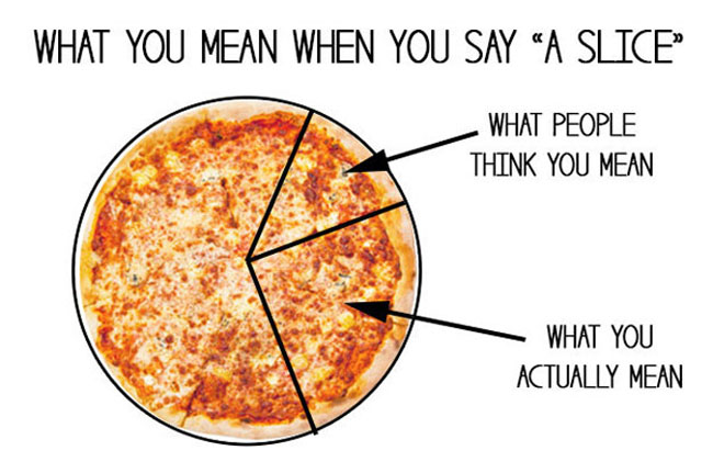 Funny charts for food lovers everywhere. (13)