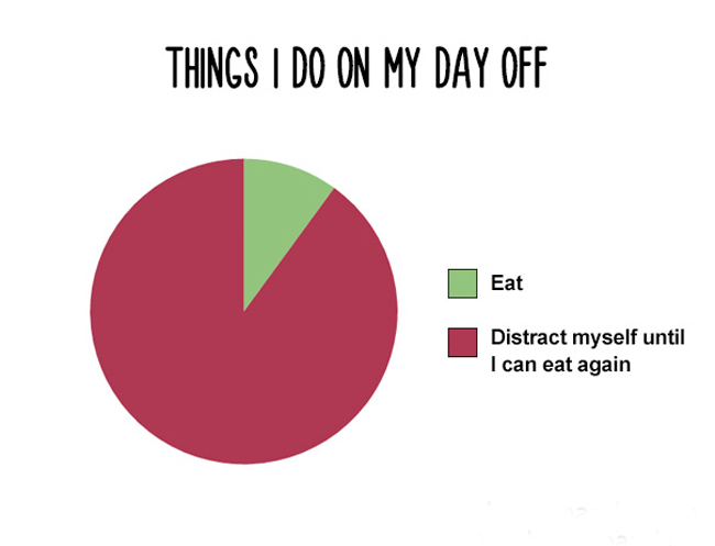 Funny charts for food lovers everywhere. (12)