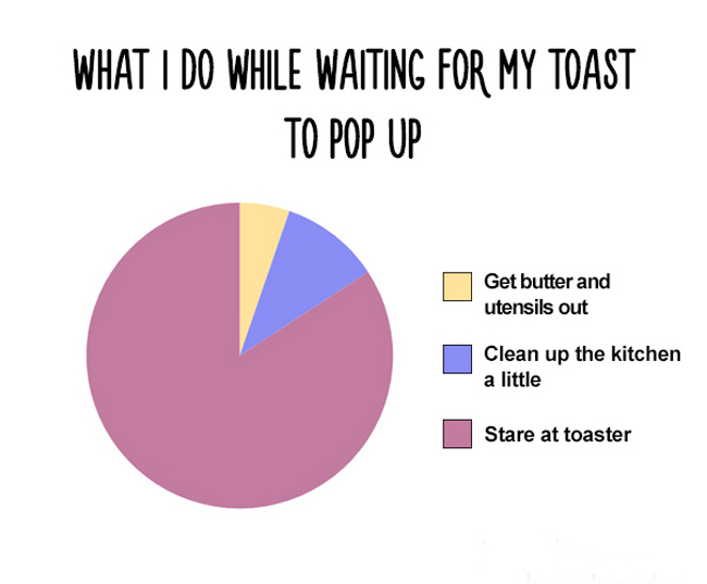 Funny charts for food lovers everywhere. (11)