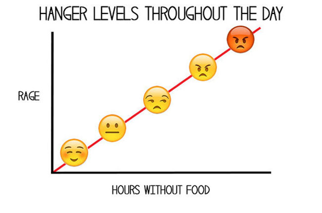 Funny charts for food lovers everywhere. (4)
