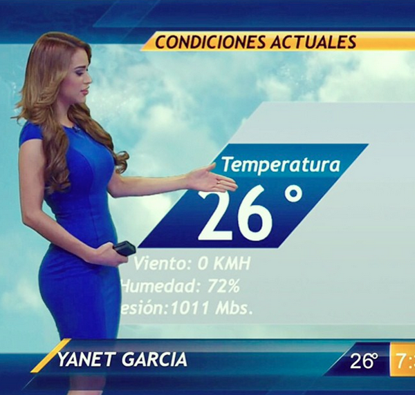 Yanet Garcia sexiest pictures from her hottest photo shoots. (24)