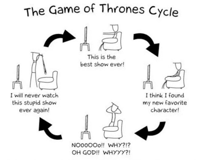 Game of Thrones Memes Every Fan Will Enjoy. (15)