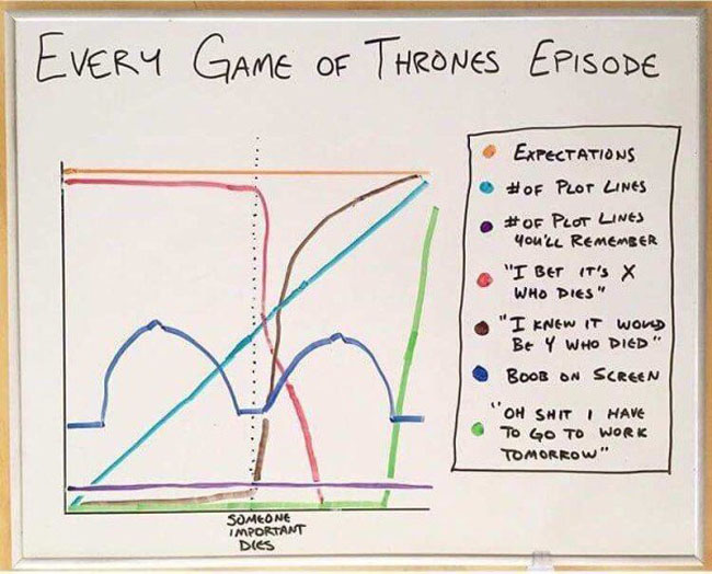 Game of Thrones Memes Every Fan Will Enjoy. (7)